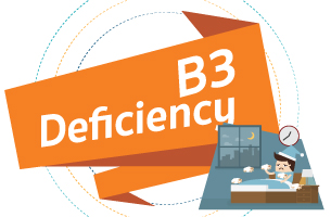 Did you Have an B3 Deficiency?